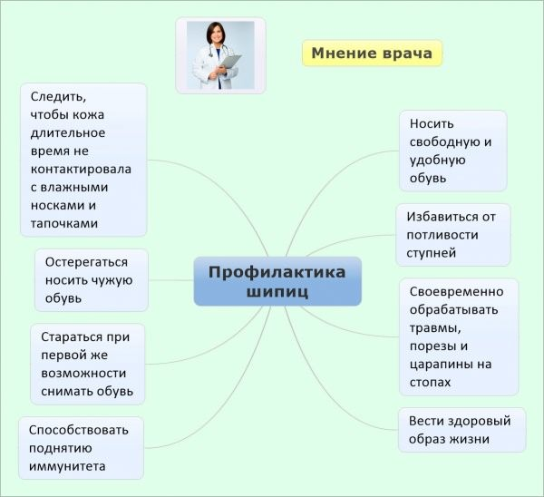 profilaktika-shipic