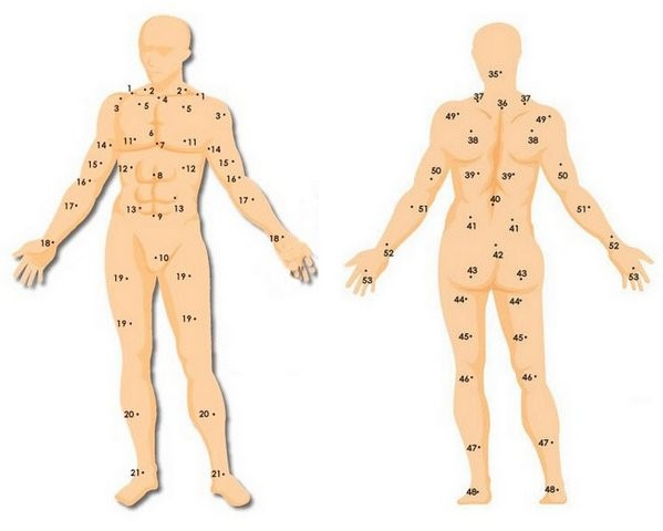 значение невусов у мужчин