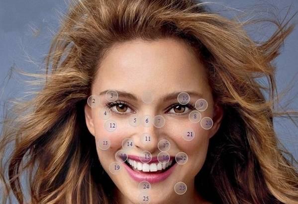 что обозначают пятна на лице